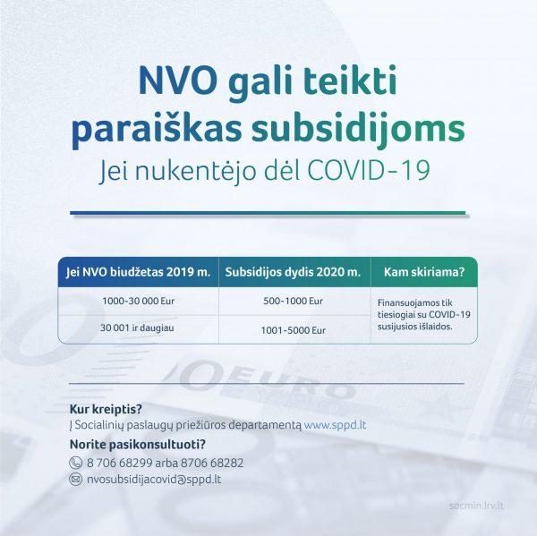 paraiska subsidijoms-02