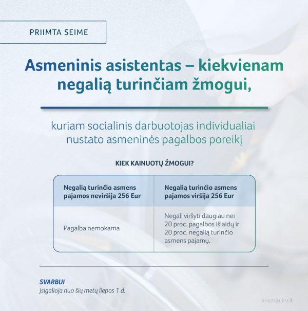 2021 03 25_SADM_Asmeninis asistentas
